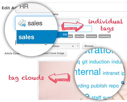 Tag Clouds and Individual Tags