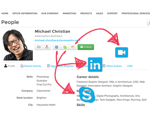 Integration with Twitter, LinkedIn, Google+ and Skype