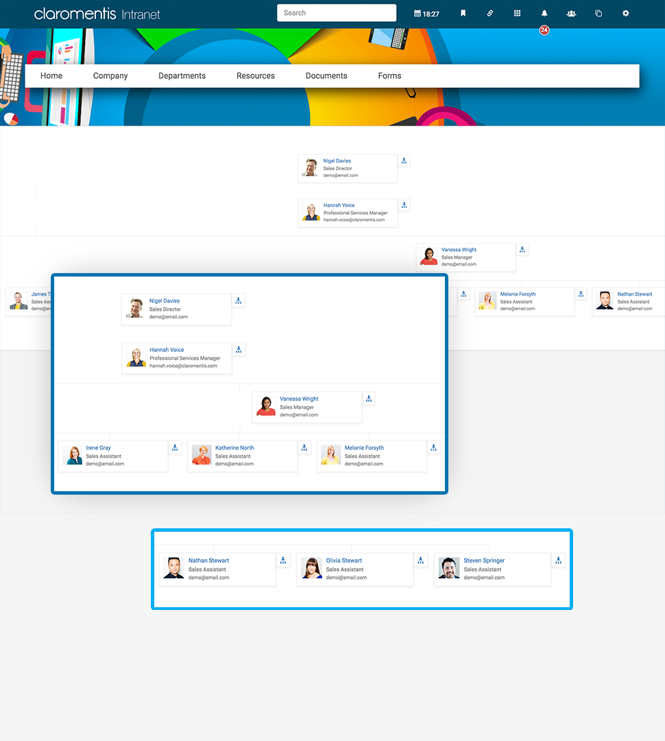 HR Intranet | Org Chart