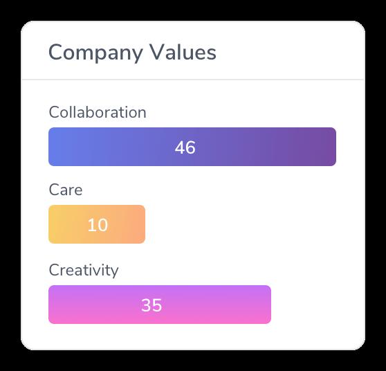 Company values card
