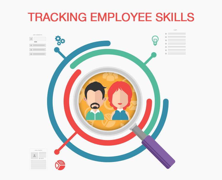 Tracking employee skills
