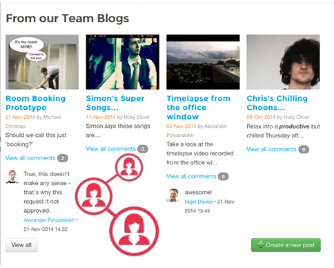 Intranet Blogs