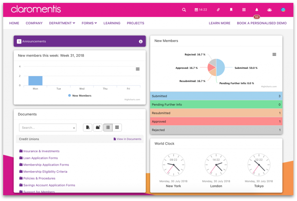 Display credit union KPIs in your Claromentis intranet
