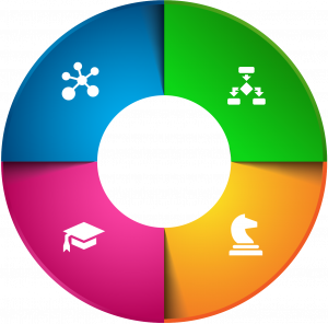 Claromentis digital workplace