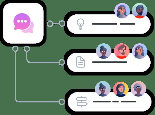 discuss-topics-tree-with-avatars