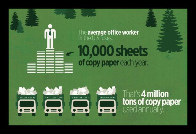 infographic-paperwork-usage-per-employee