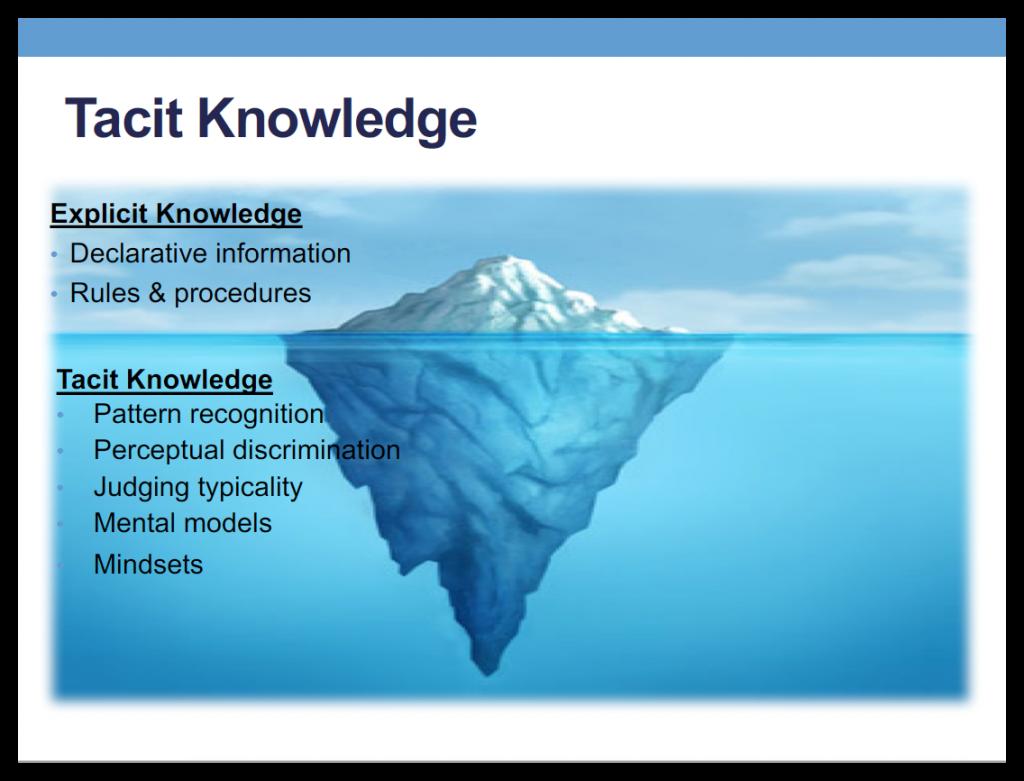 tacit-knowledge-vs-explicit-knowledge-comparison